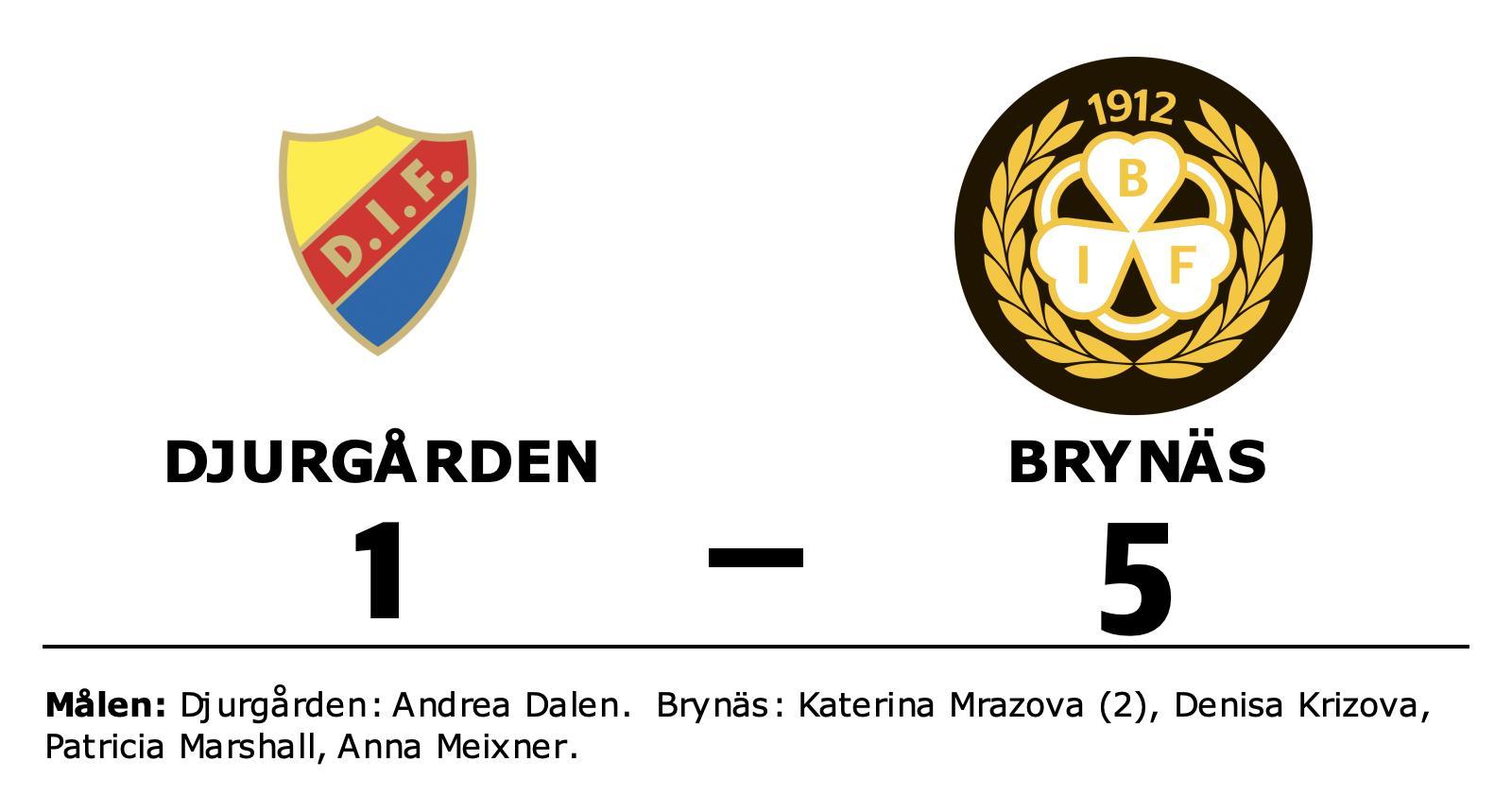 Katerina Mrazova gjorde två mål när Brynäs vann mot Djurgården