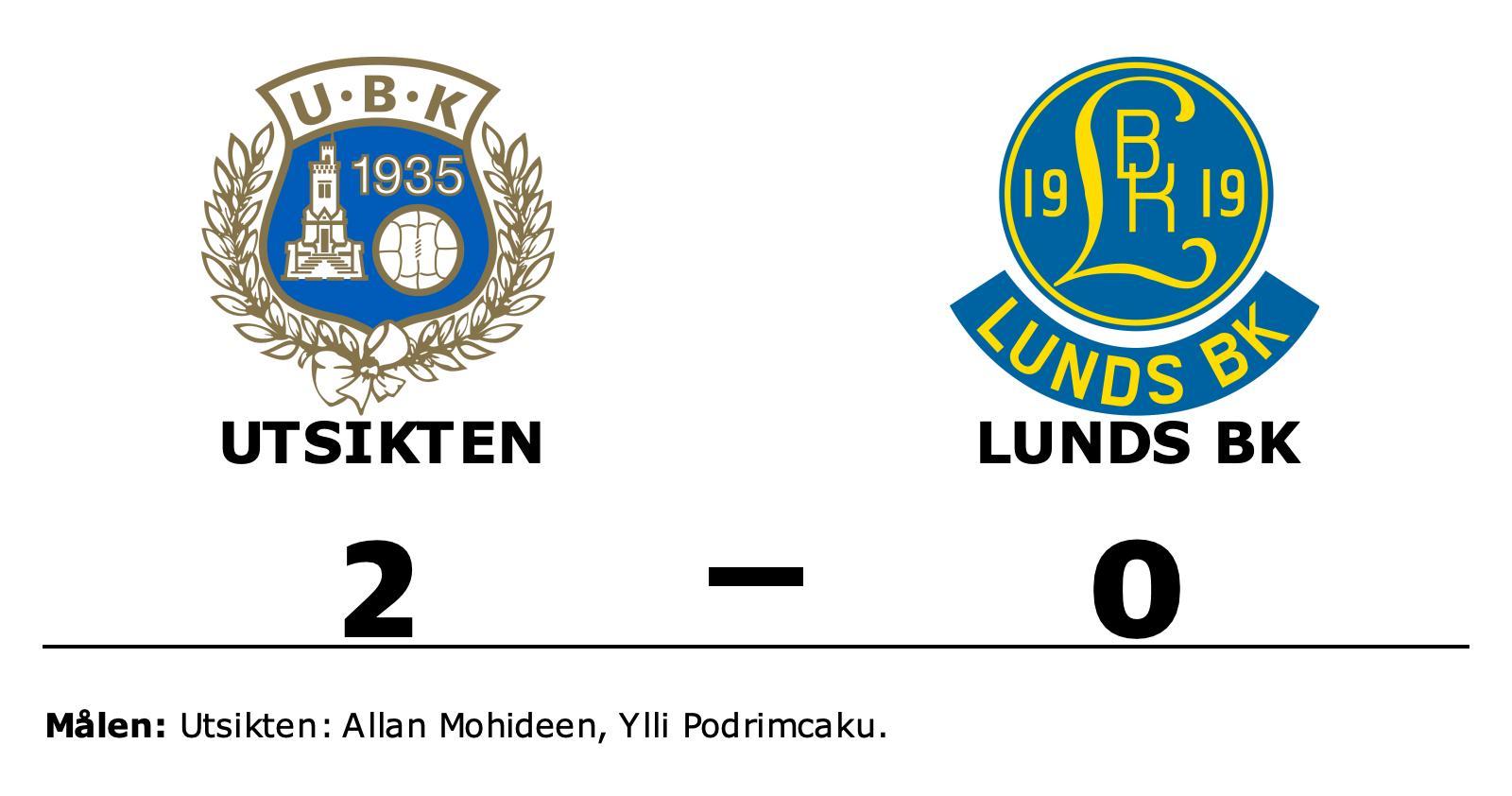 Utsiktens Allan Mohideen och Ylli Podrimcaku sänkte Lunds BK