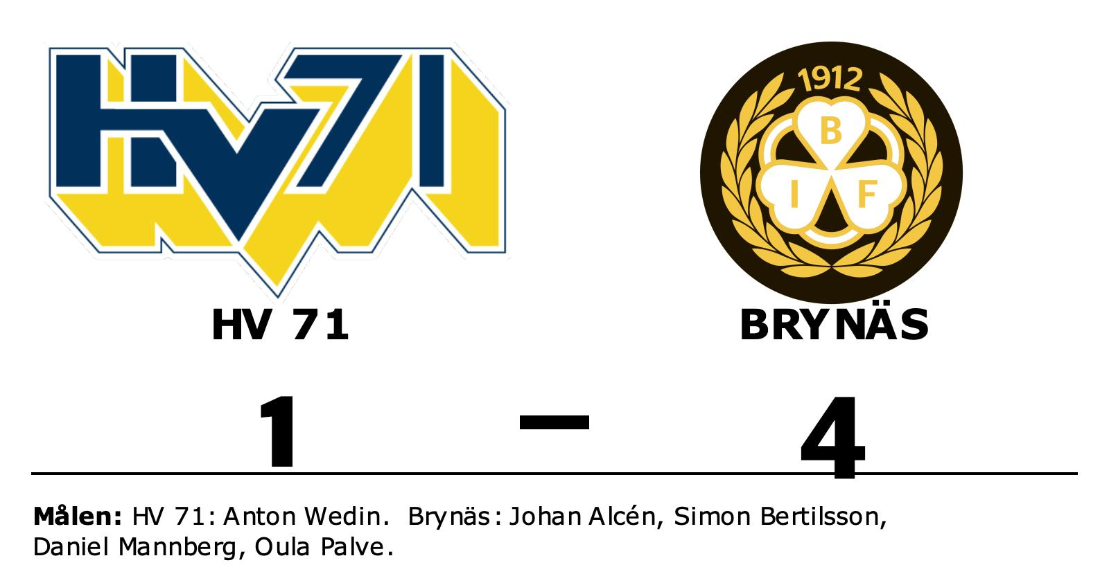 Brynäs tog ny seger i serien mot HV 71