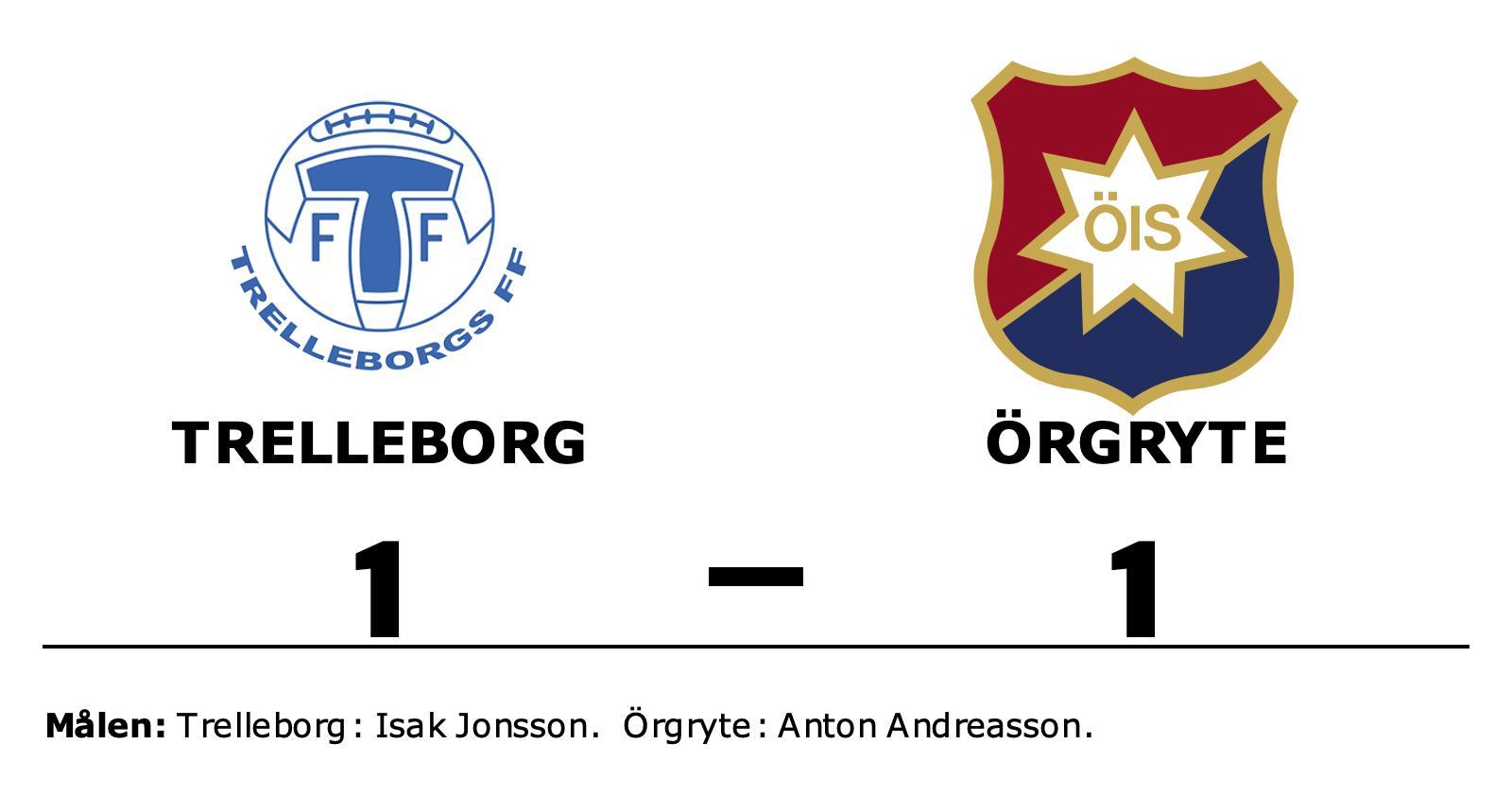 Delad pott för Trelleborg och Örgryte