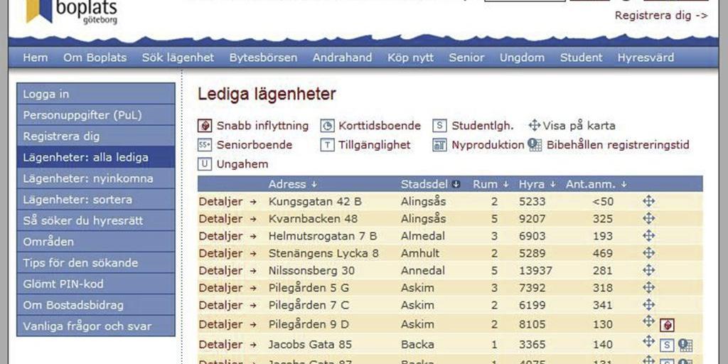9a315655d646 Öppenheten ska öka på Boplats Göteborg | Göteborgs-Posten