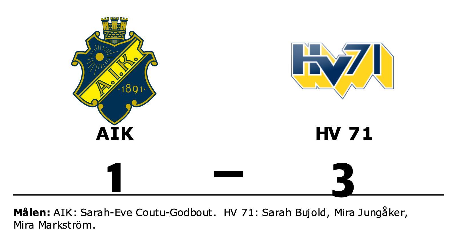 HV 71 slog AIK på bortaplan