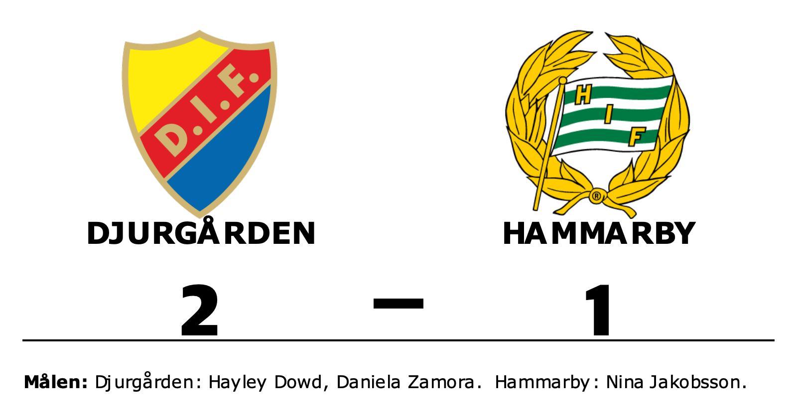 Hayley Dowd och Daniela Zamora heta när Djurgården slog Hammarby