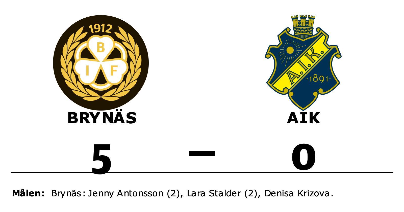 Brynäs höll nollan och tog stark seger mot AIK