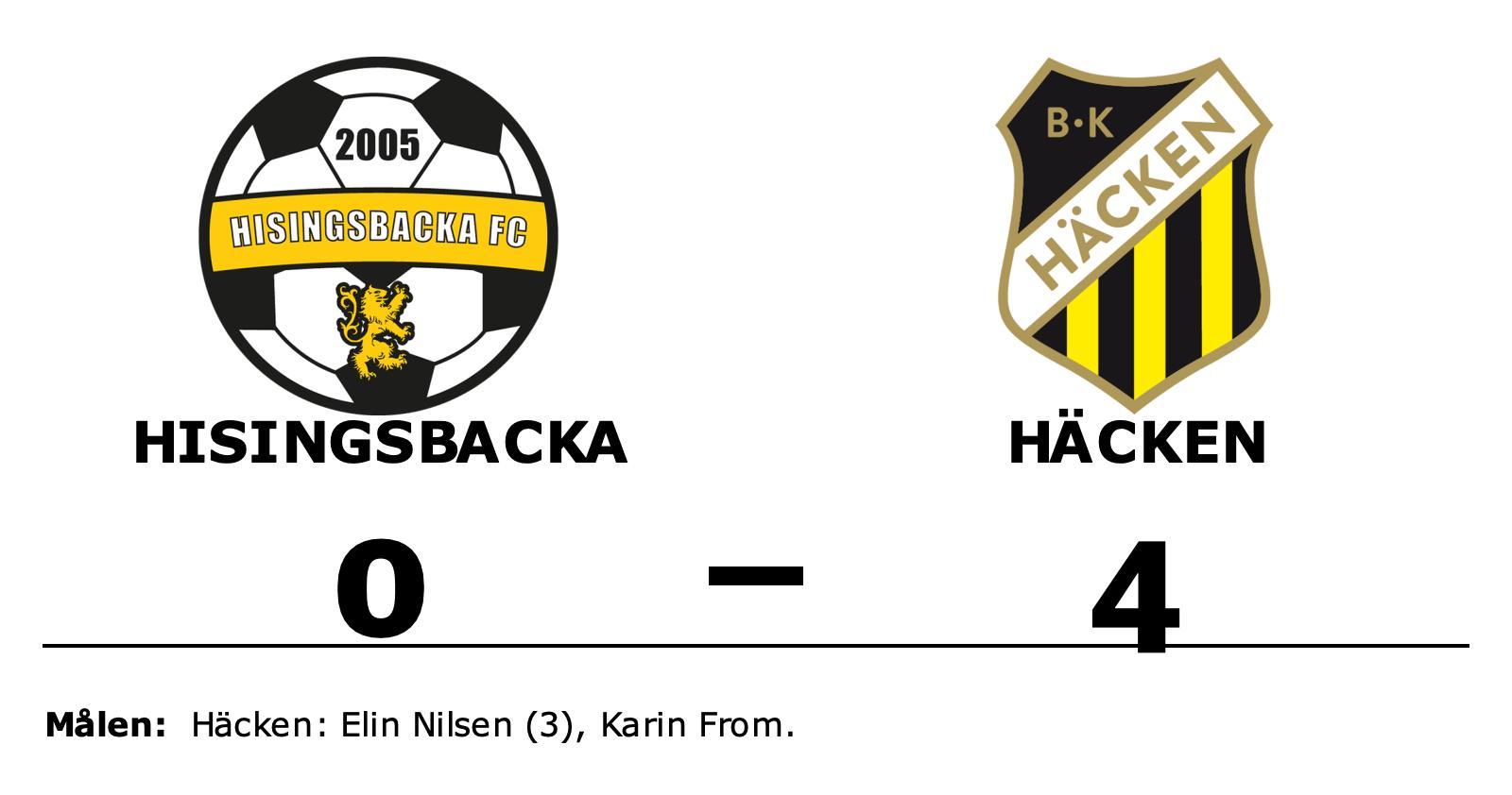 Elin Nilsen fixade segern för Häcken i matchen mot Hisingsbacka