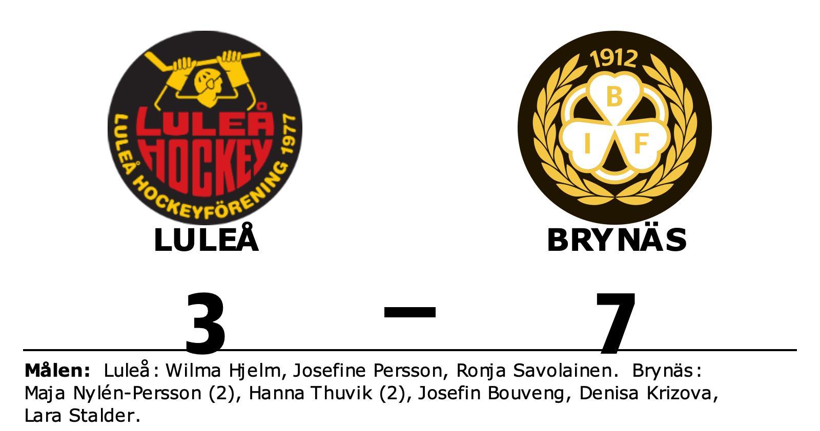 Stark seger för Brynäs i toppmatchen mot Luleå
